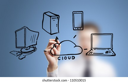man draw cloud computing diagram