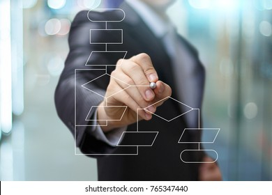 Man drawing flowchart . Business process concept