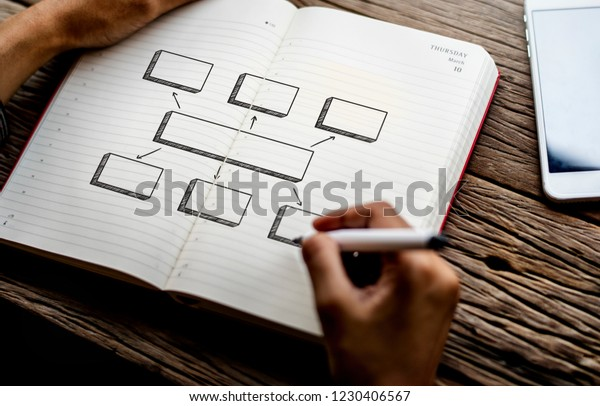 Man drawing a mind map in a notebook