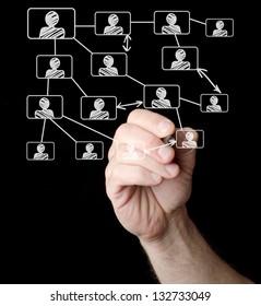 Man drawing social network