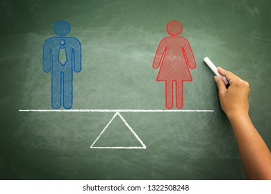 Man equal to woman gender equality concept on green chalkboard with hand holding chalk