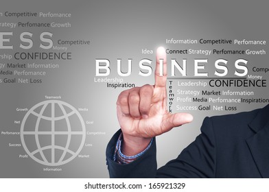 Man hand pressing business button
