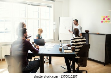 Manager giving a creative whiteboard presentation to a diverse group of staff sitting around a table in an office boardroom