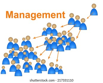 Manager Management Meaning Managing Boss And Business