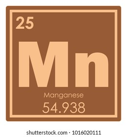 Manganese chemical element periodic table science symbol