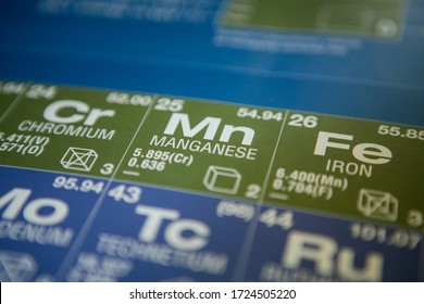 Manganese on the periodic table of elements