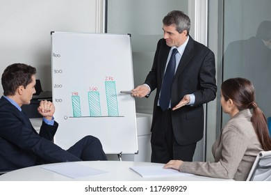 Many businesspeople listening to presentation with a whiteboard in a meeting