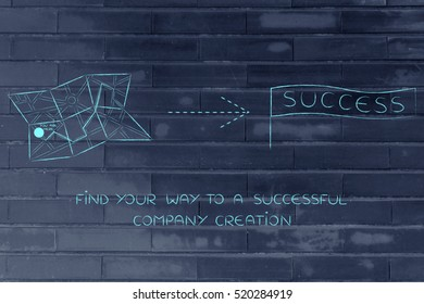"""map with directions to success with """"You are here"""" text on it"""