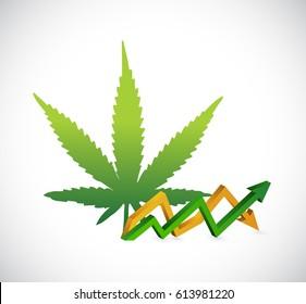 marijuana rocking profits business graph concept isolated illustration design