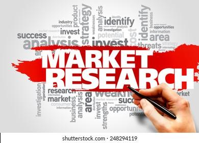 Market research word cloud, business concept