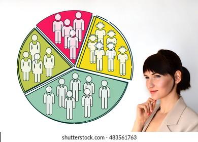 Market segmentation. dividing market into subsets or audiences.