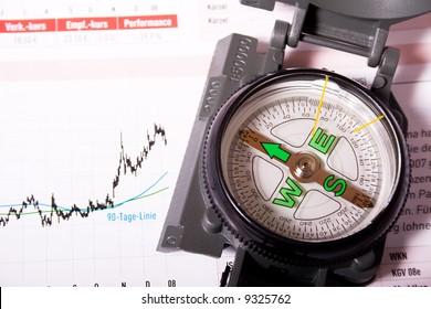 Market Trend Compass