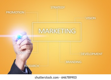 Marketing business concept on virtual screen.