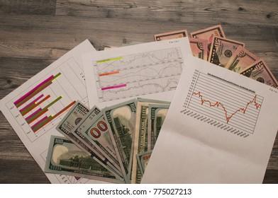 Marketing and business profits. Statistics