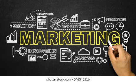 Marketing concept Chart with keywords and icons drawing on blackboard