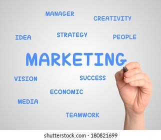 marketing concept written by hand on board