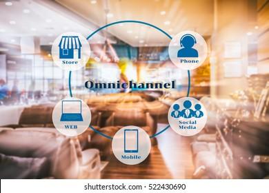 Marketing Data management platform and Omnichannel concept image. Omnichannel element icons on abstract furniture mart background.