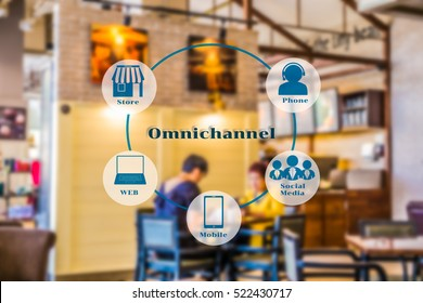 Marketing Data management platform and Omnichannel concept image. Omnichannel element icons on blur image of two peple siting in the coffee shop background.