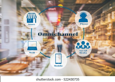 Marketing Data management platform and Omnichannel concept image. Omnichannel element icons on abstract furniture mart background.