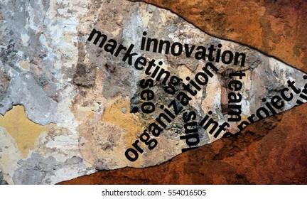 Marketing innovation text on wall