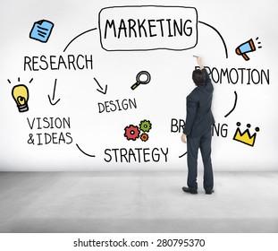 Marketing Management Promotion Branding Campaign Concept