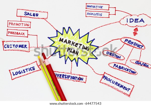 Marketing plan abstract in a graphic presentation
