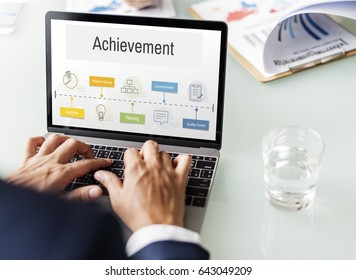 Marketing Plan Achievement Strategy