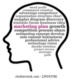 Marketing plan in word collage