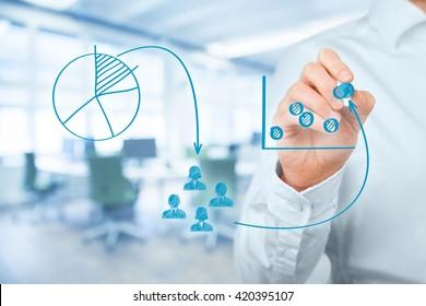 Marketing positioning and marketing strategy - segmentation, targeting, and positioning. Visualization of marketing positioning and similar situations on market.