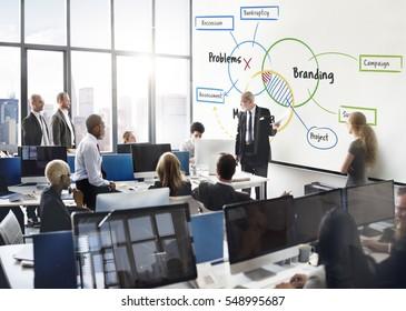 Marketing Problems Branding Assessment Planning