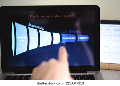 Marketing sales funnel chart shown on a computer monitor during a business meeting. Concept of conversion rate from leads to customers