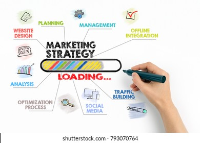 marketing strategy Concept. Chart with keywords and icons on white background