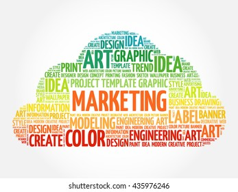 MARKETING word cloud, creative business concept background