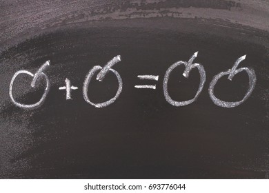 Math simple equation on chalk board. One plus One equals two.