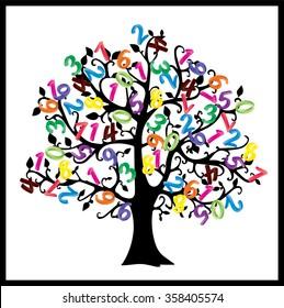 Math tree. Digits illustration isolated on white background.