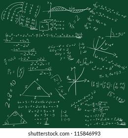 Mathematical formulas on green background