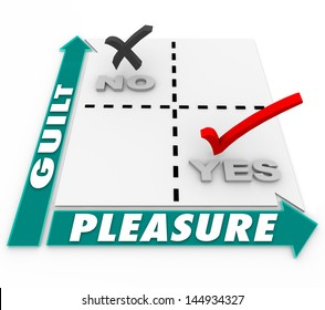 A matrix of choices that are healthy vs unhealty, guilty or gratifying, illustrating you should choose an option that is low on the guilt side and high on the pleasure side