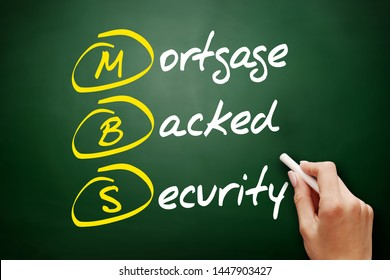 MBS - Mortgage Backed Security acronym, business concept on blackboard