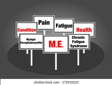 M.E. Chronic fatigue syndrome signs