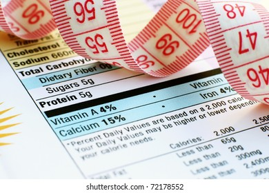 Measure tape on nutrition facts