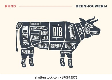 Cut beef set poster butcher diagram stock photo photo vector poster butcher diagram and scheme beef vintage hand drawn black ccuart Gallery