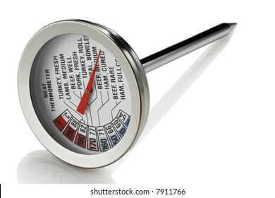 meat thermometer on white