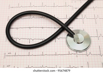 medical background, stethoscope on cardiogram