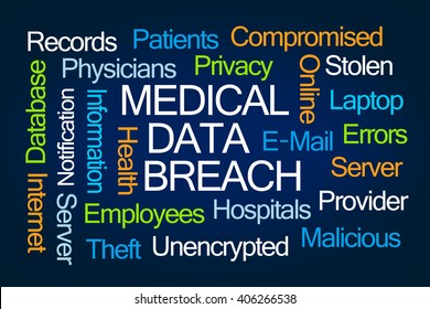 Medical Data Breach word cloud on blue background
