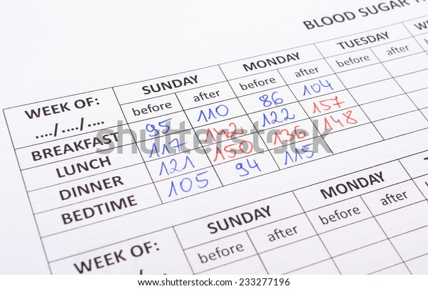 photograph regarding Free Medical Forms.com known as Healthcare Sorts Dimensions Sugar Blood Achievement Inventory Image