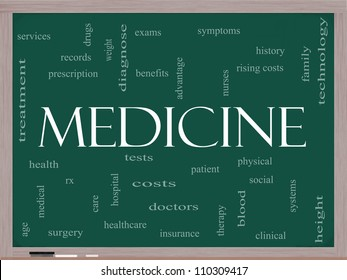 Medicine Word Cloud Concept on a Blackboard with great terms such as exams, symptoms, patient, costs, blood, clinical and more