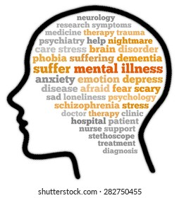Mental illness in word cloud concept