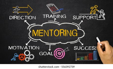 mentoring concept with business elements and related keywords on blackboard