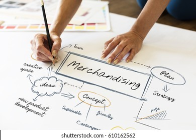 Merchandising Management Plan Strategy