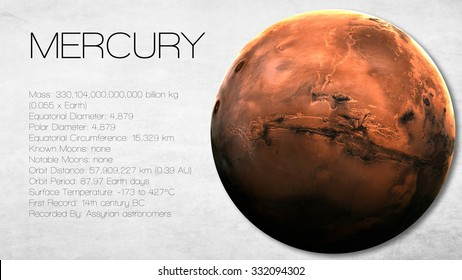 Mercury - 5K resolution Infographic presents one of the solar system planet, look and facts. This image elements furnished by NASA.